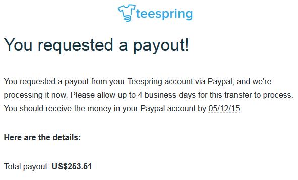 teespring payout